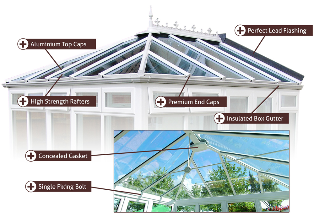 DIY Conservatory Roof